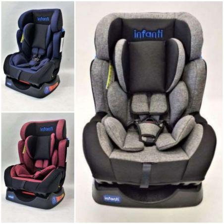 כיסא בטיחות לרכב לריסה LERSA – אינפנטי