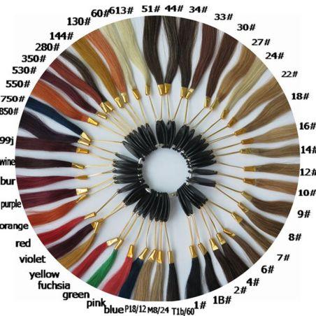 טבעת צבעים