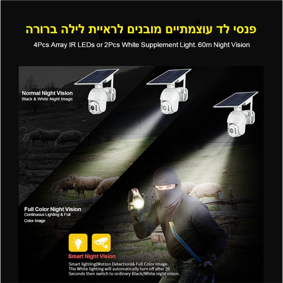 מצלמת אבטחה PTZ