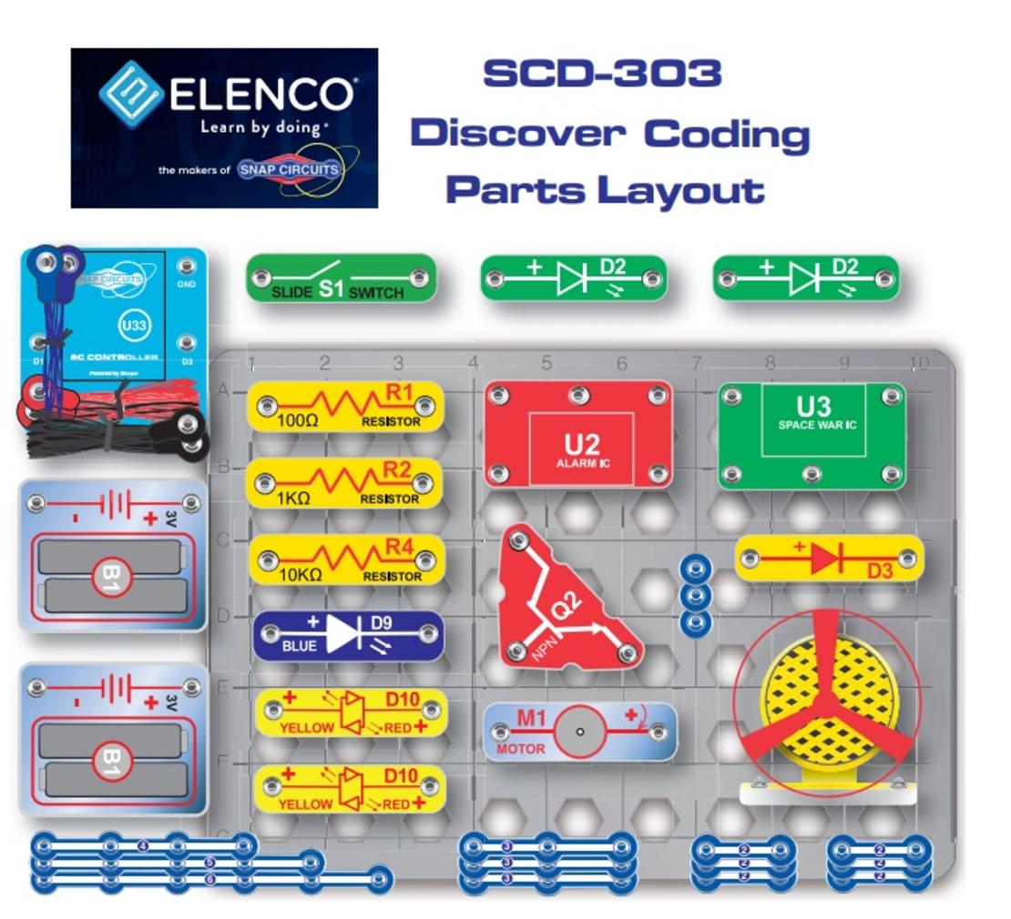 סנאפ סירקיטס SCD303 - גילוי קידוד