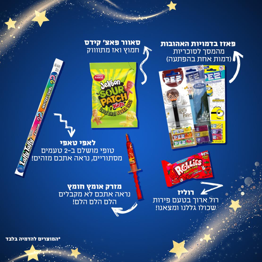 סוויטבוקס חגיגות המיליון לישראל בידור