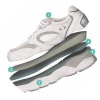 נעליים מיוחדות לחולי סוכרת - נשים